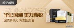 多元营销玩法加持 京东美妆国潮周让美妆新势力